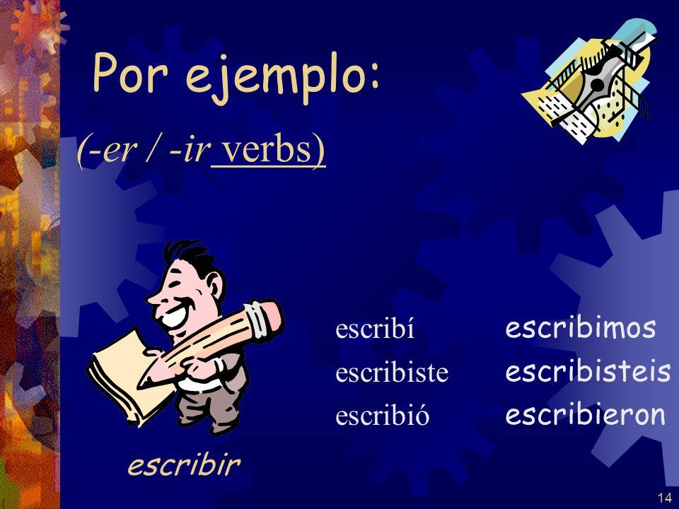 13 (-er / -ir verbs) abrí abriste abrió abrimos abristeis abrieron Por ejemplo: abrir