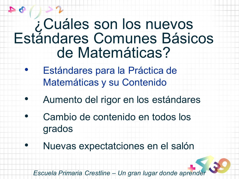 Estándares para la Práctica de Matemáticas y su Contenido 1.