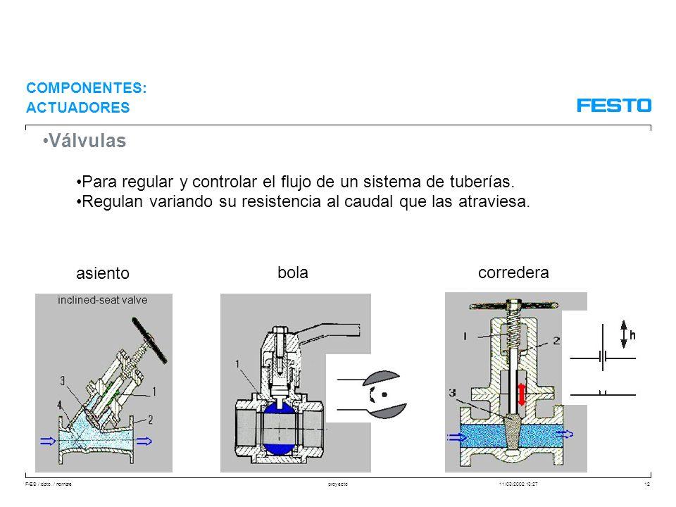 F-ES / dpto. / nombre11/03/2002 13:27proyecto12 Válvulas Para regular y controlar el flujo de un sistema de tuberías. Regulan variando su resistencia