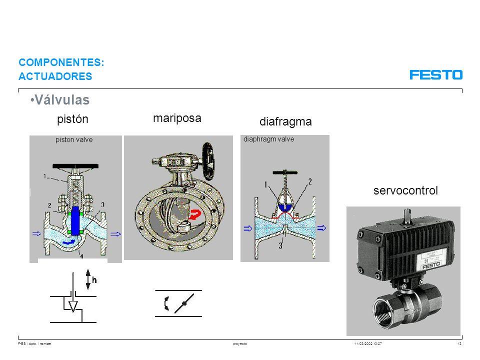 F-ES / dpto. / nombre11/03/2002 13:27proyecto13 pistón mariposa servocontrol Válvulas diafragma COMPONENTES: ACTUADORES