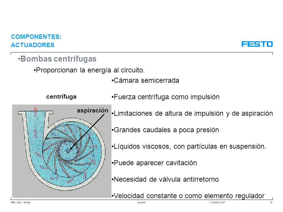 F-ES / dpto. / nombre11/03/2002 13:27proyecto15 Bombas centrífugas Proporcionan la energía al circuito. aspiración centrífuga Cámara semicerrada Fuerz
