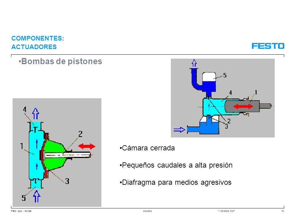 F-ES / dpto. / nombre11/03/2002 13:27proyecto16 Bombas de pistones Cámara cerrada Pequeños caudales a alta presión Diafragma para medios agresivos COM