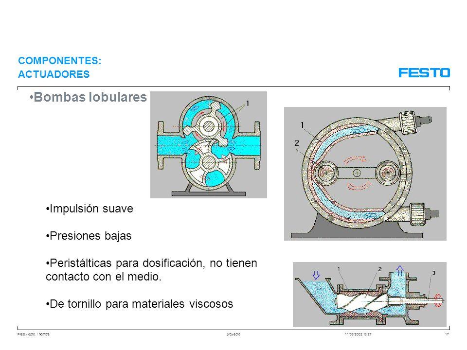 F-ES / dpto. / nombre11/03/2002 13:27proyecto17 Bombas lobulares Impulsión suave Presiones bajas Peristálticas para dosificación, no tienen contacto c