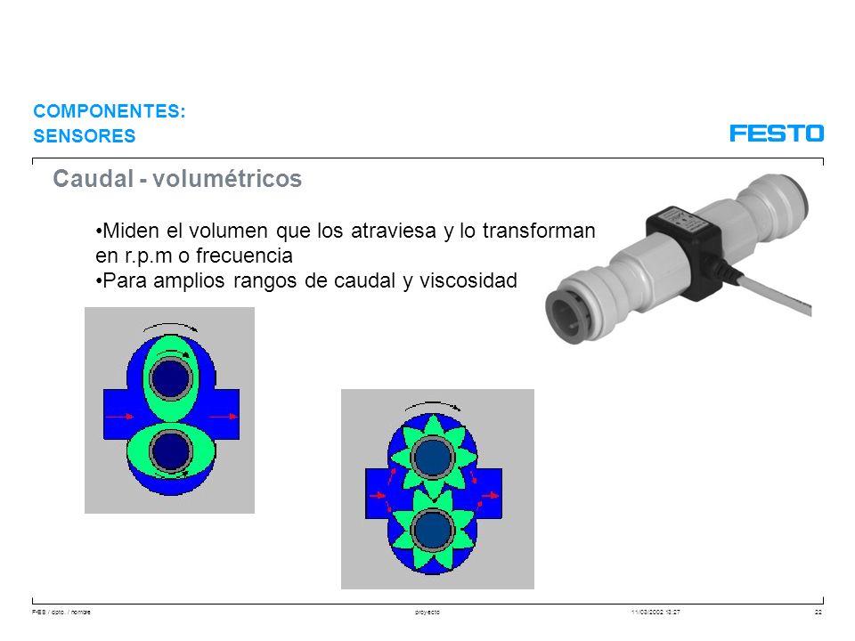 F-ES / dpto. / nombre11/03/2002 13:27proyecto22 Caudal - volumétricos Miden el volumen que los atraviesa y lo transforman en r.p.m o frecuencia Para a
