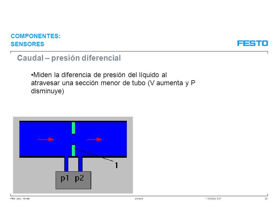 F-ES / dpto. / nombre11/03/2002 13:27proyecto23 Caudal – presión diferencial Miden la diferencia de presión del líquido al atravesar una sección menor