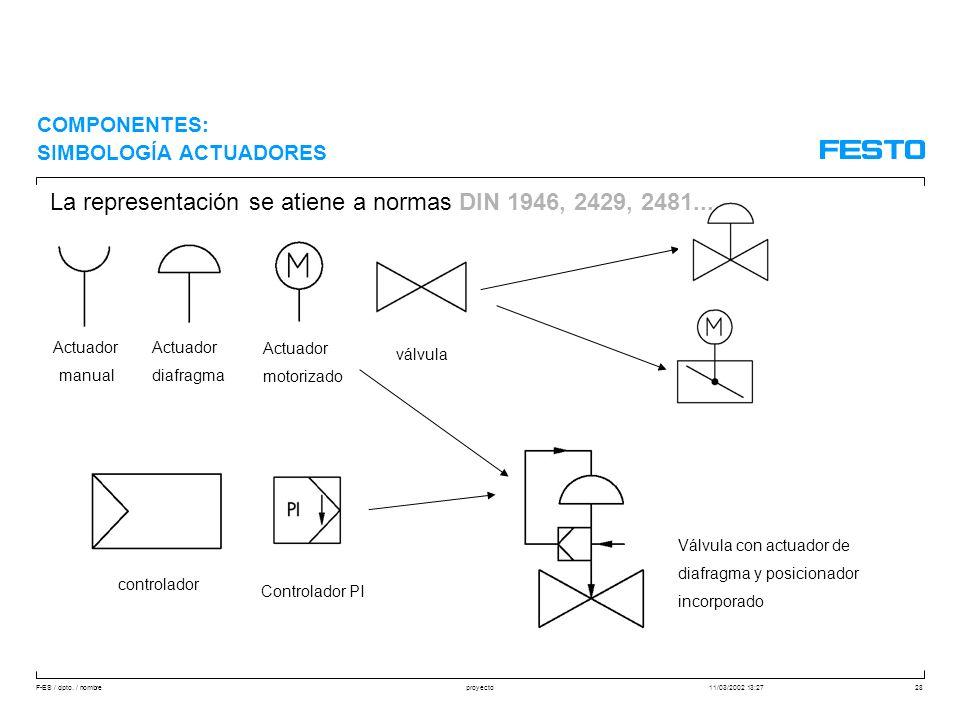 F-ES / dpto. / nombre11/03/2002 13:27proyecto28 COMPONENTES: SIMBOLOGÍA ACTUADORES Actuador manual Actuador diafragma Actuador motorizado válvula cont