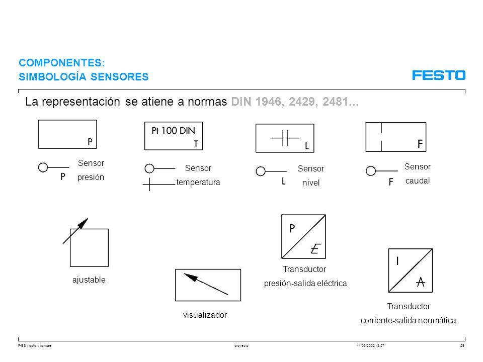 F-ES / dpto. / nombre11/03/2002 13:27proyecto29 COMPONENTES: SIMBOLOGÍA SENSORES La representación se atiene a normas DIN 1946, 2429, 2481... Sensor t