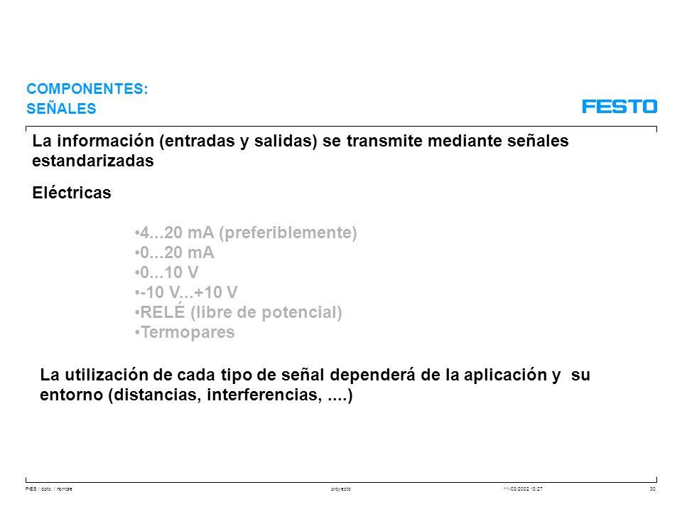 F-ES / dpto. / nombre11/03/2002 13:27proyecto30 La información (entradas y salidas) se transmite mediante señales estandarizadas COMPONENTES: SEÑALES