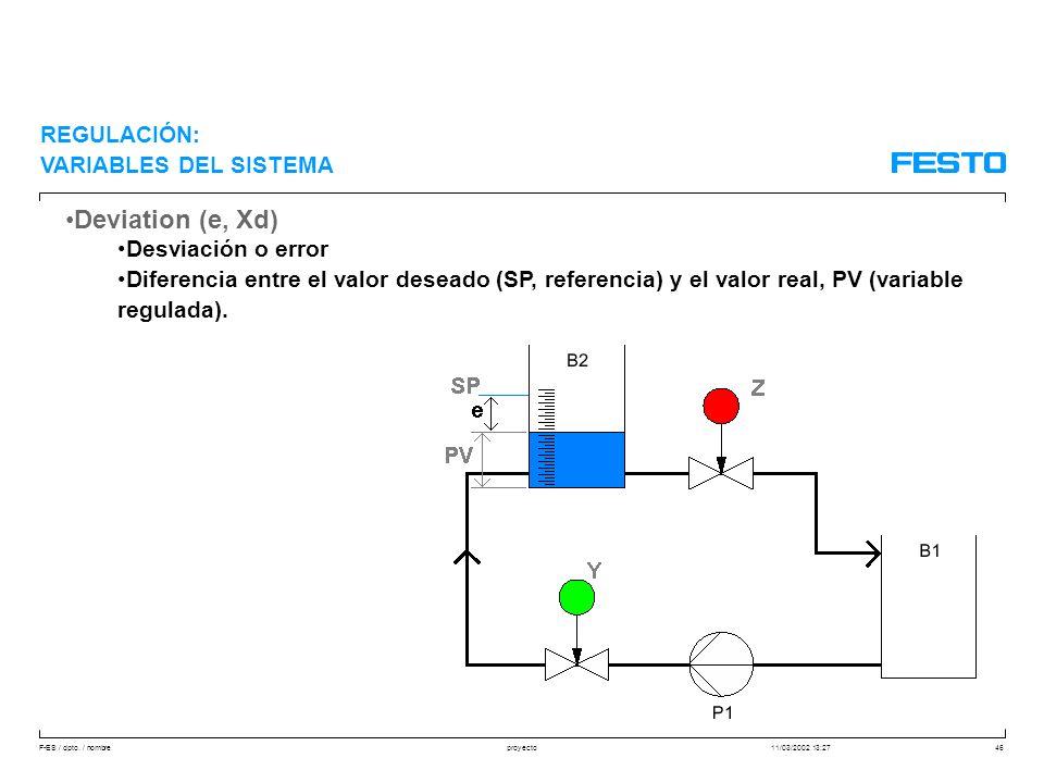F-ES / dpto. / nombre11/03/2002 13:27proyecto46 Deviation (e, Xd) Desviación o error Diferencia entre el valor deseado (SP, referencia) y el valor rea