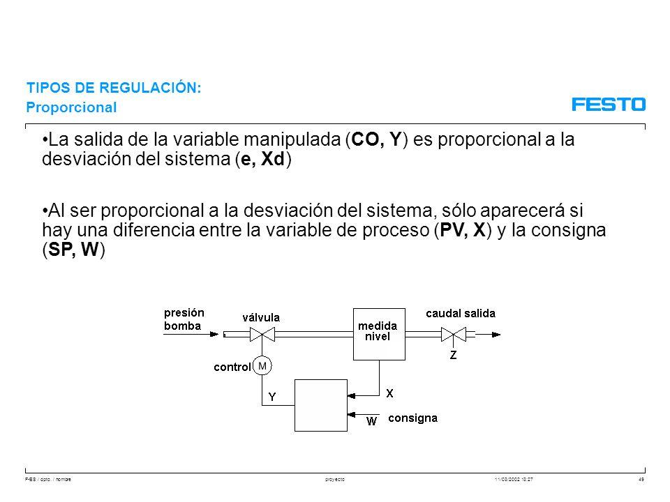F-ES / dpto. / nombre11/03/2002 13:27proyecto49 TIPOS DE REGULACIÓN: Proporcional La salida de la variable manipulada (CO, Y) es proporcional a la des