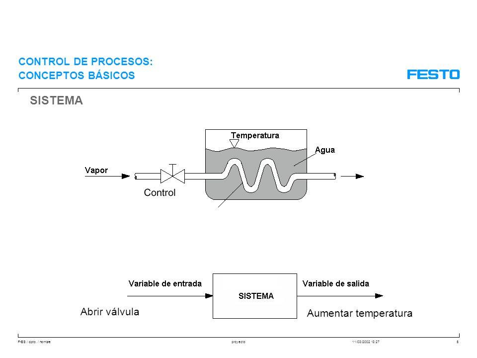 F-ES / dpto. / nombre11/03/2002 13:27proyecto5 SISTEMA Abrir válvula Aumentar temperatura CONTROL DE PROCESOS: CONCEPTOS BÁSICOS