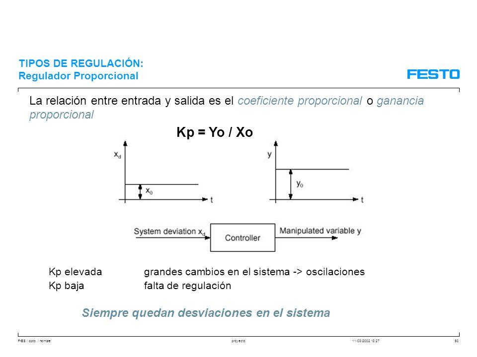 F-ES / dpto. / nombre11/03/2002 13:27proyecto50 La relación entre entrada y salida es el coeficiente proporcional o ganancia proporcional Kp = Yo / Xo