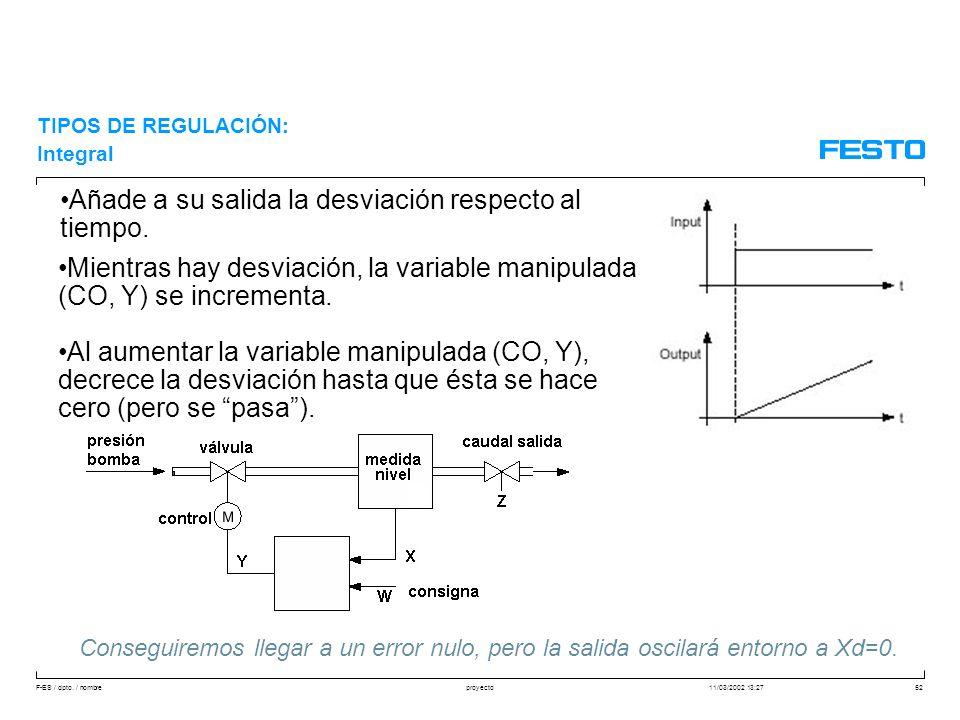 F-ES / dpto. / nombre11/03/2002 13:27proyecto52 Añade a su salida la desviación respecto al tiempo. Mientras hay desviación, la variable manipulada (C