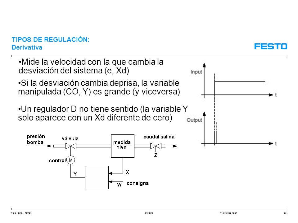 F-ES / dpto. / nombre11/03/2002 13:27proyecto55 Mide la velocidad con la que cambia la desviación del sistema (e, Xd) Si la desviación cambia deprisa,