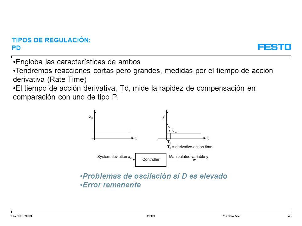 F-ES / dpto. / nombre11/03/2002 13:27proyecto60 Engloba las características de ambos Tendremos reacciones cortas pero grandes, medidas por el tiempo d