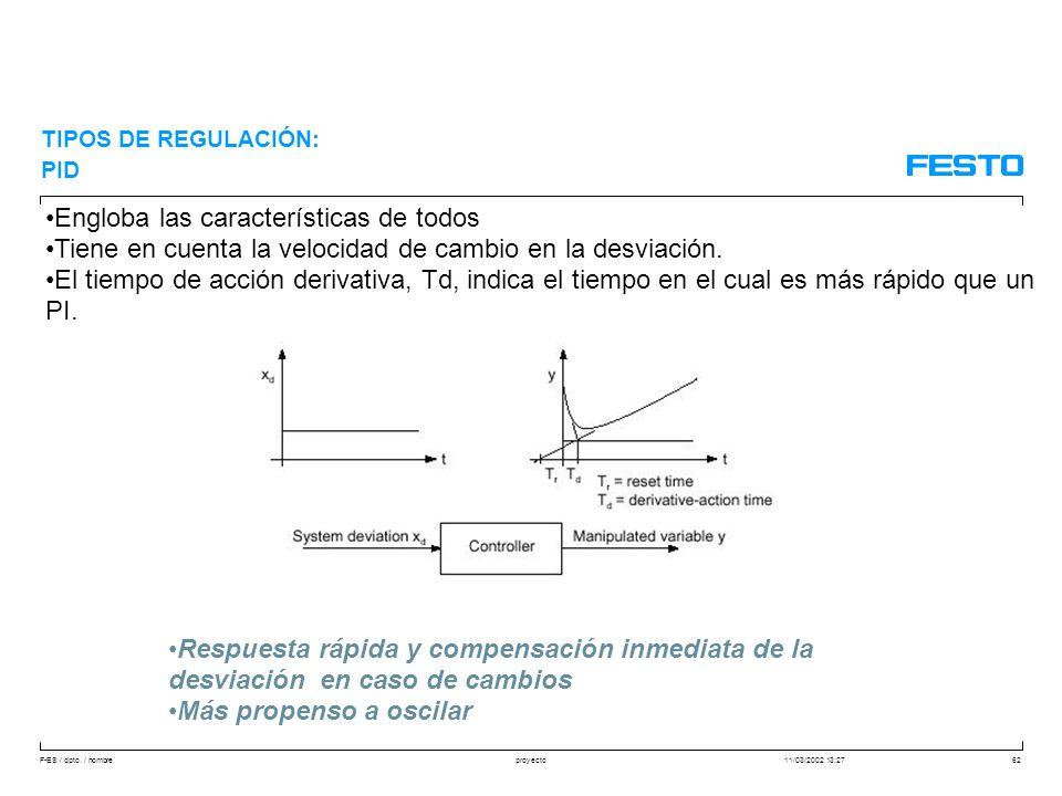F-ES / dpto. / nombre11/03/2002 13:27proyecto62 Engloba las características de todos Tiene en cuenta la velocidad de cambio en la desviación. El tiemp