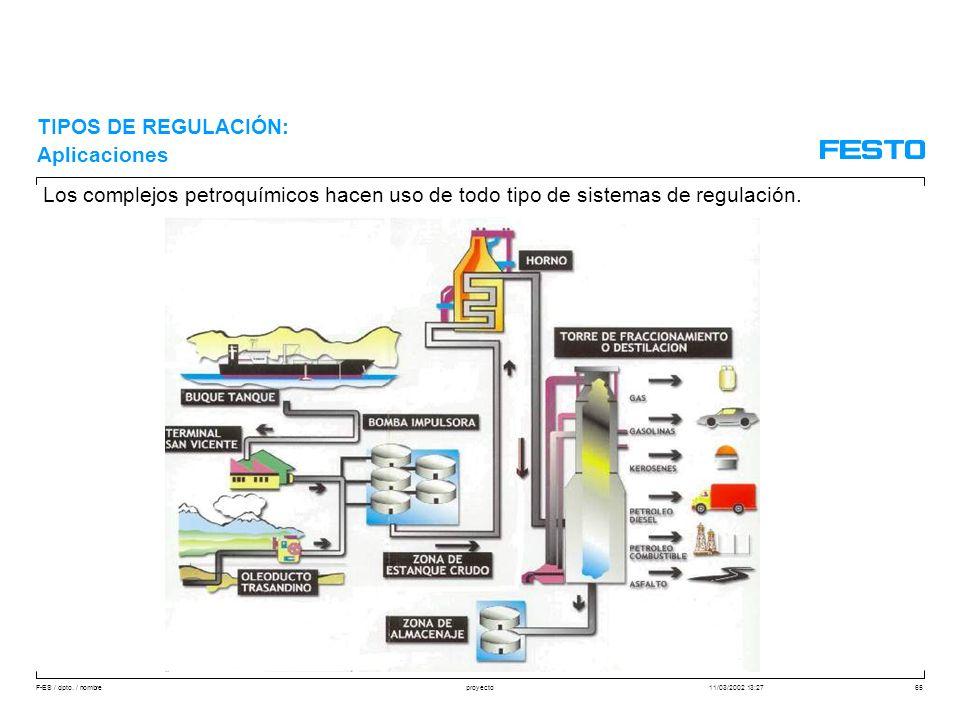 F-ES / dpto. / nombre11/03/2002 13:27proyecto65 Los complejos petroquímicos hacen uso de todo tipo de sistemas de regulación. TIPOS DE REGULACIÓN: Apl