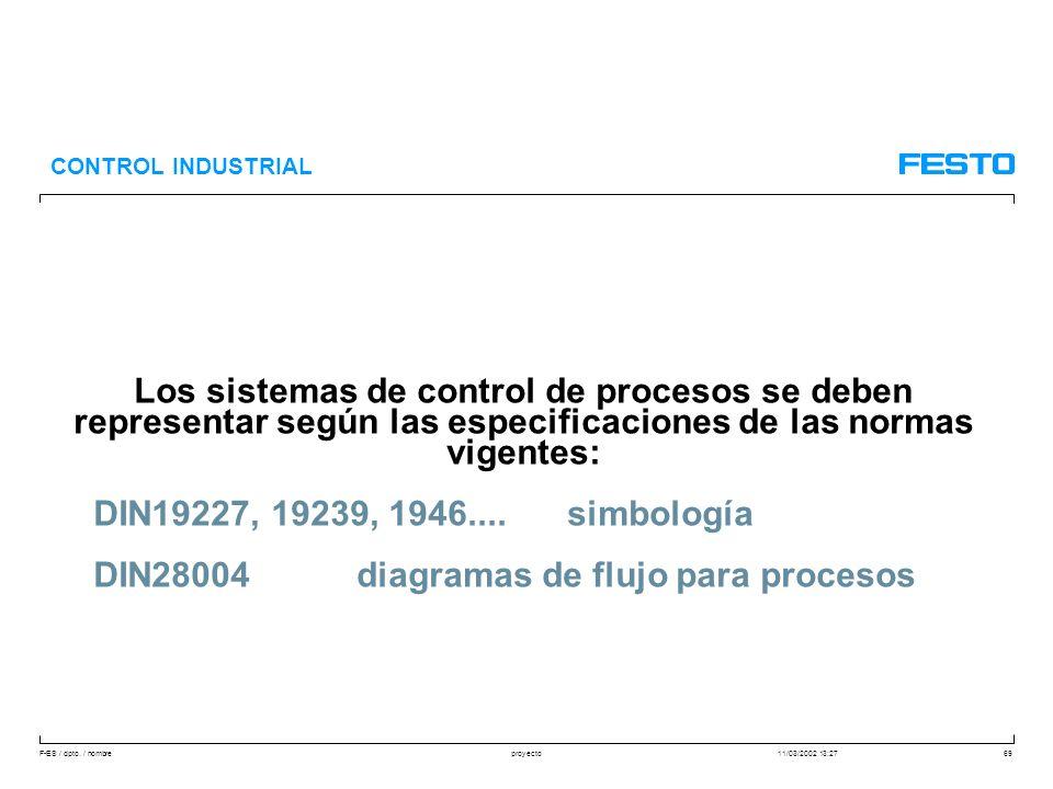 F-ES / dpto. / nombre11/03/2002 13:27proyecto69 CONTROL INDUSTRIAL Los sistemas de control de procesos se deben representar según las especificaciones