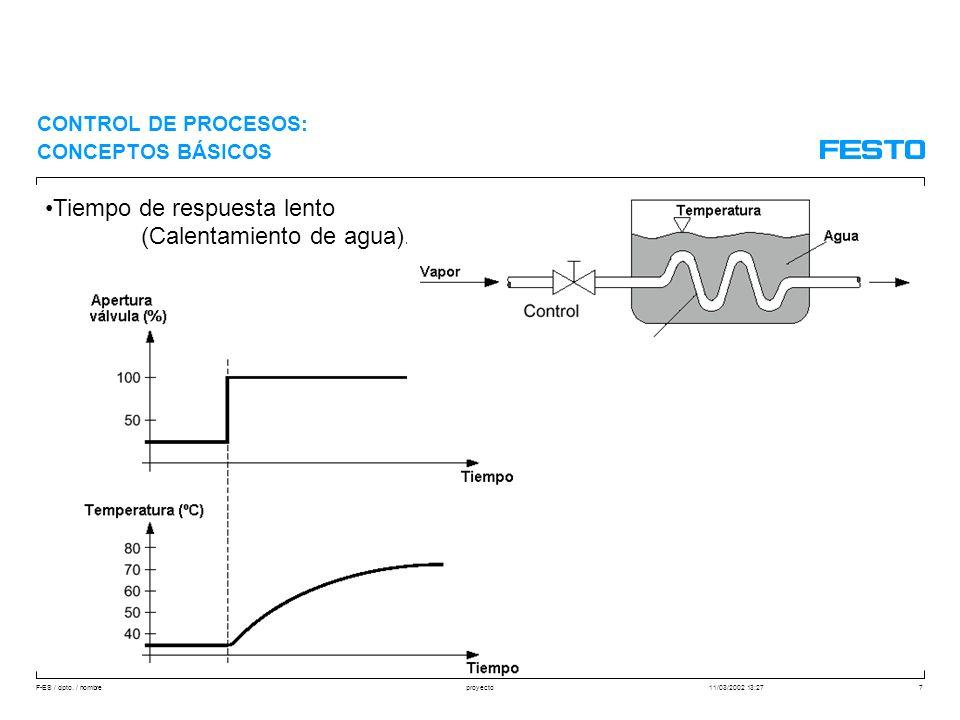 F-ES / dpto. / nombre11/03/2002 13:27proyecto7 Tiempo de respuesta lento (Calentamiento de agua). CONTROL DE PROCESOS: CONCEPTOS BÁSICOS