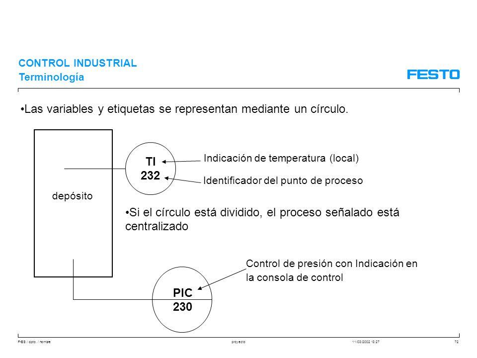 F-ES / dpto. / nombre11/03/2002 13:27proyecto72 CONTROL INDUSTRIAL Terminología Las variables y etiquetas se representan mediante un círculo. TI 232 I