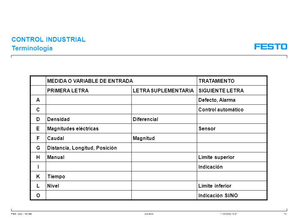 F-ES / dpto. / nombre11/03/2002 13:27proyecto74 CONTROL INDUSTRIAL Terminología MEDIDA O VARIABLE DE ENTRADATRATAMIENTO PRIMERA LETRALETRA SUPLEMENTAR