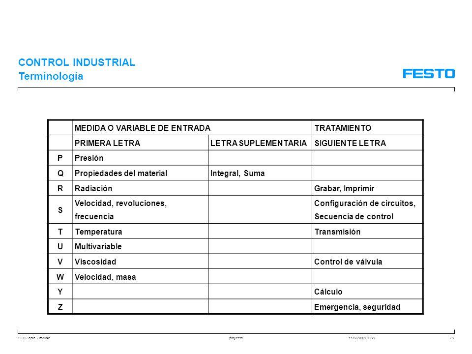 F-ES / dpto. / nombre11/03/2002 13:27proyecto75 CONTROL INDUSTRIAL Terminología MEDIDA O VARIABLE DE ENTRADATRATAMIENTO PRIMERA LETRALETRA SUPLEMENTAR
