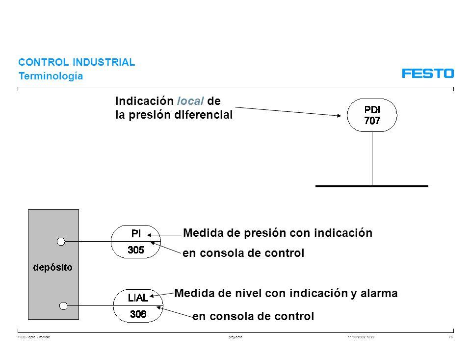 F-ES / dpto. / nombre11/03/2002 13:27proyecto76 CONTROL INDUSTRIAL Terminología Indicación local de la presión diferencial Medida de presión con indic
