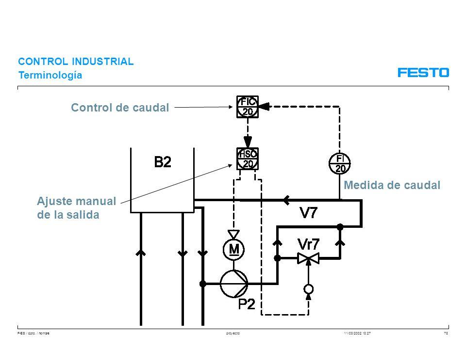 F-ES / dpto. / nombre11/03/2002 13:27proyecto78 CONTROL INDUSTRIAL Terminología Control de caudal Medida de caudal Ajuste manual de la salida