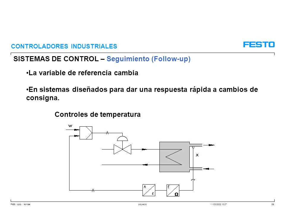 F-ES / dpto. / nombre11/03/2002 13:27proyecto85 SISTEMAS DE CONTROL – Seguimiento (Follow-up) CONTROLADORES INDUSTRIALES La variable de referencia cam