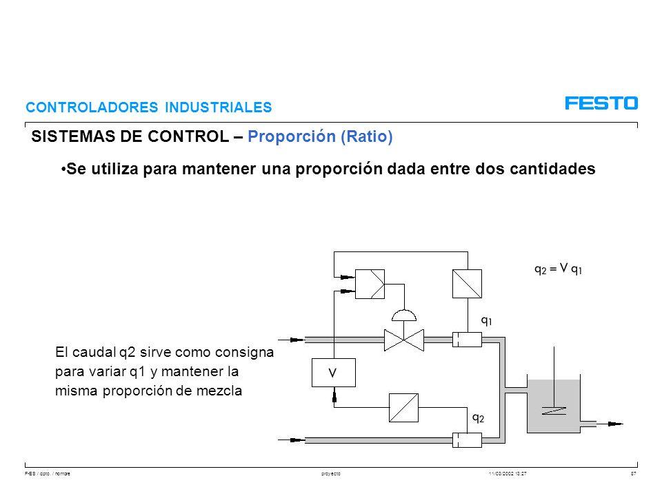 F-ES / dpto. / nombre11/03/2002 13:27proyecto87 SISTEMAS DE CONTROL – Proporción (Ratio) CONTROLADORES INDUSTRIALES Se utiliza para mantener una propo