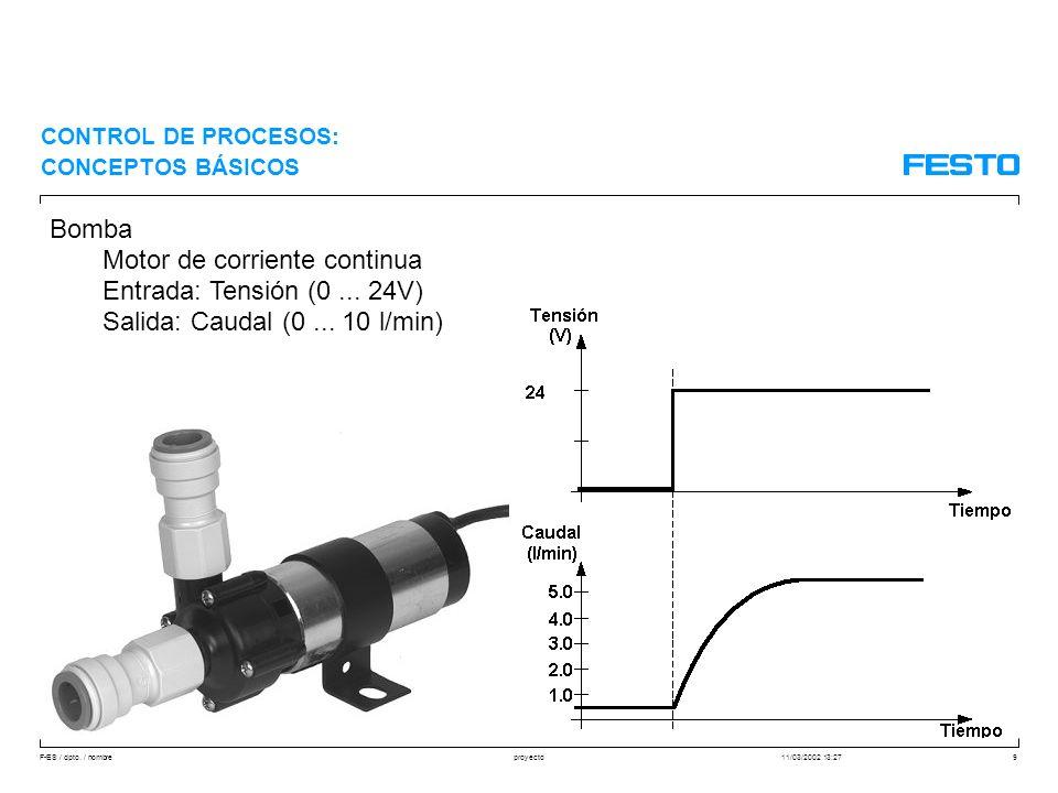 F-ES / dpto. / nombre11/03/2002 13:27proyecto9 Bomba Motor de corriente continua Entrada: Tensión (0... 24V) Salida: Caudal (0... 10 l/min) CONTROL DE