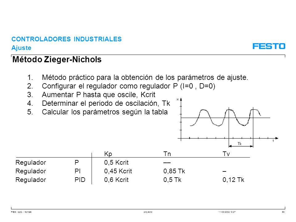 F-ES / dpto. / nombre11/03/2002 13:27proyecto90 Método Zieger-Nichols 1.Método práctico para la obtención de los parámetros de ajuste. 2.Configurar el