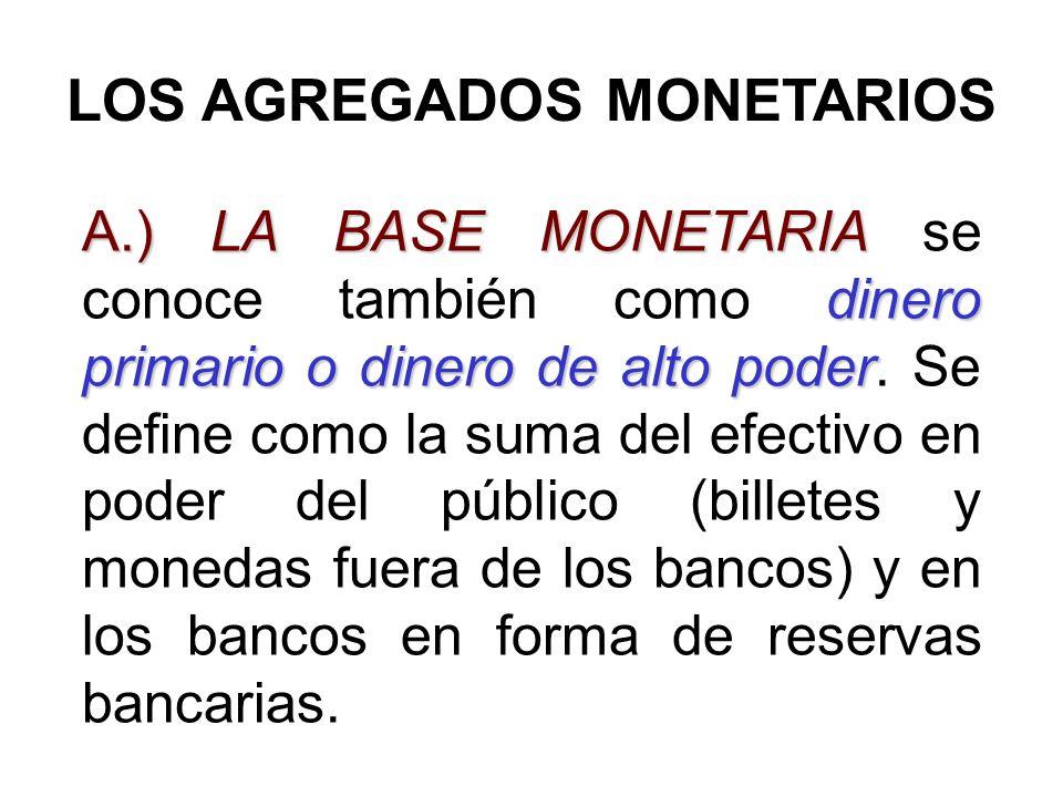 LOS AGREGADOS MONETARIOS A.) LA BASE MONETARIA dinero primario o dinero de alto poder A.) LA BASE MONETARIA se conoce también como dinero primario o d