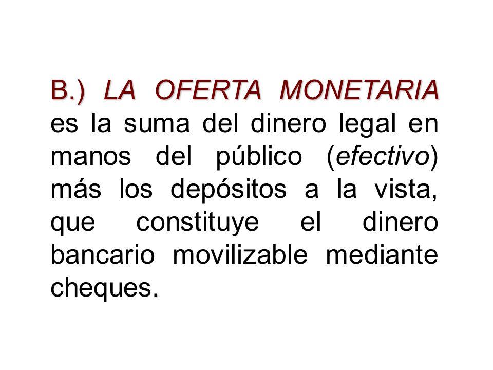 B.) LA OFERTA MONETARIA. B.) LA OFERTA MONETARIA es la suma del dinero legal en manos del público (efectivo) más los depósitos a la vista, que constit