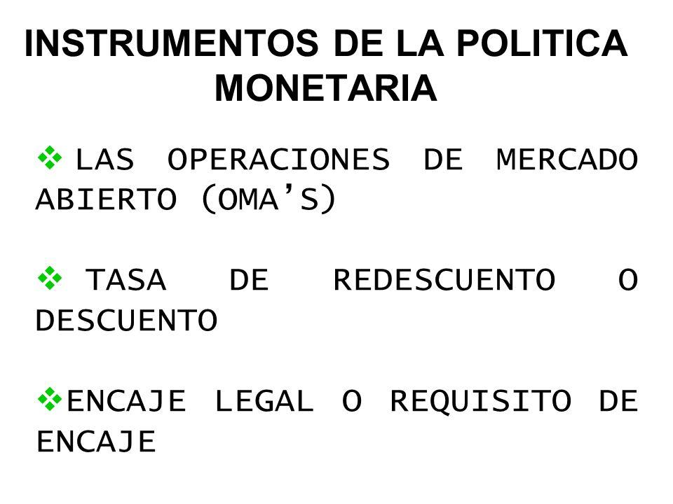 INSTRUMENTOS DE LA POLITICA MONETARIA LAS OPERACIONES DE MERCADO ABIERTO (OMAS) TASA DE REDESCUENTO O DESCUENTO ENCAJE LEGAL O REQUISITO DE ENCAJE