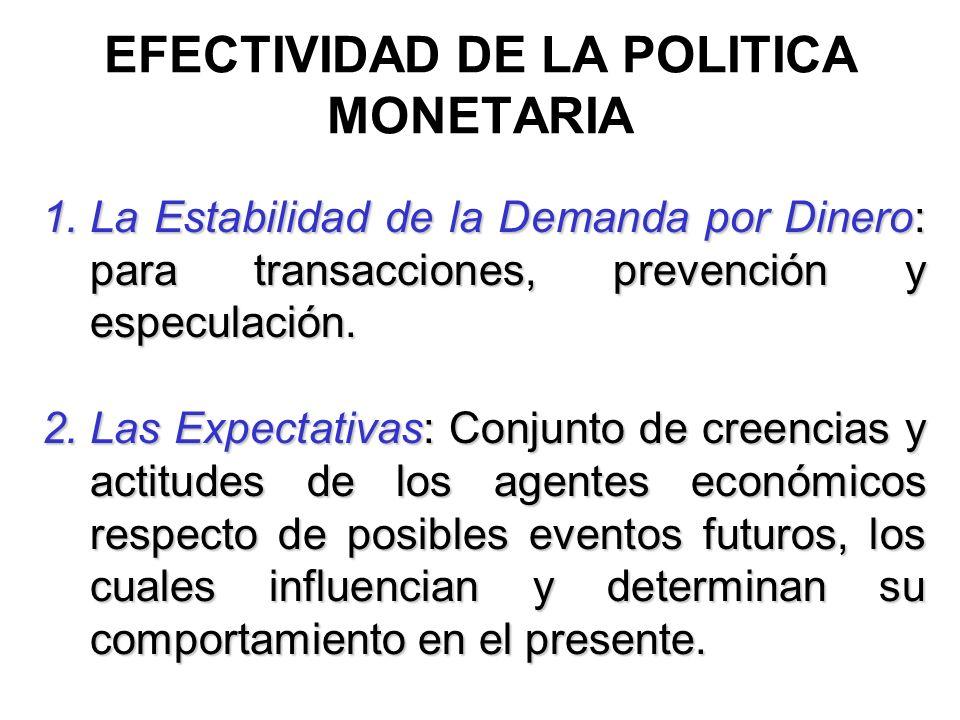 EFECTIVIDAD DE LA POLITICA MONETARIA 1.La Estabilidad de la Demanda por Dinero: para transacciones, prevención y especulación. 2.Las Expectativas: Con