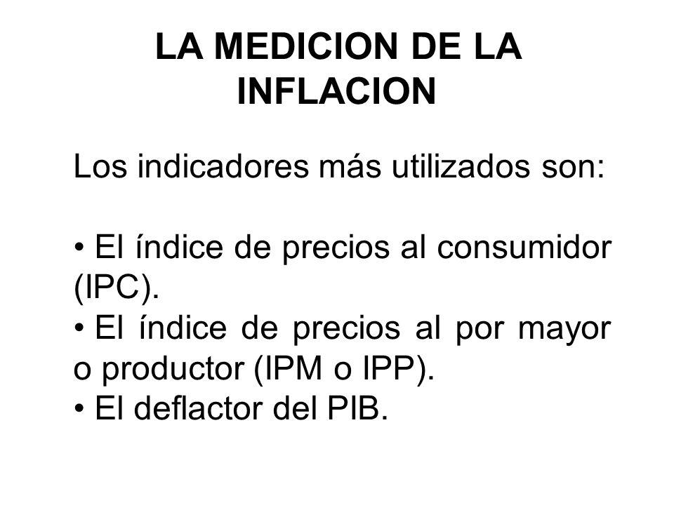 LA MEDICION DE LA INFLACION Los indicadores más utilizados son: El índice de precios al consumidor (IPC). El índice de precios al por mayor o producto