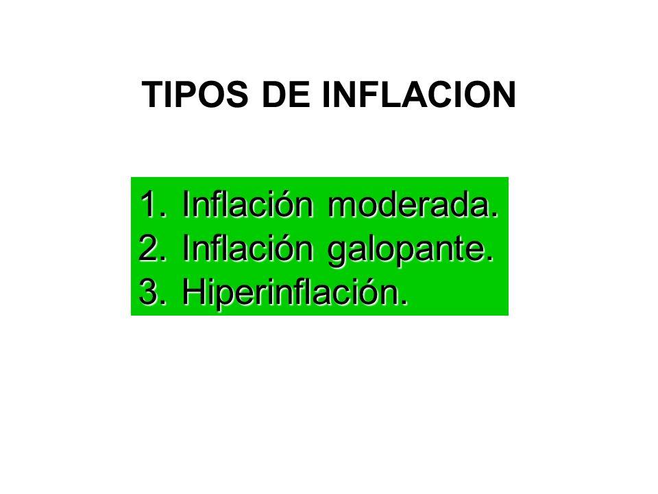 TIPOS DE INFLACION 1. Inflación moderada. 2. Inflación galopante. 3. Hiperinflación.