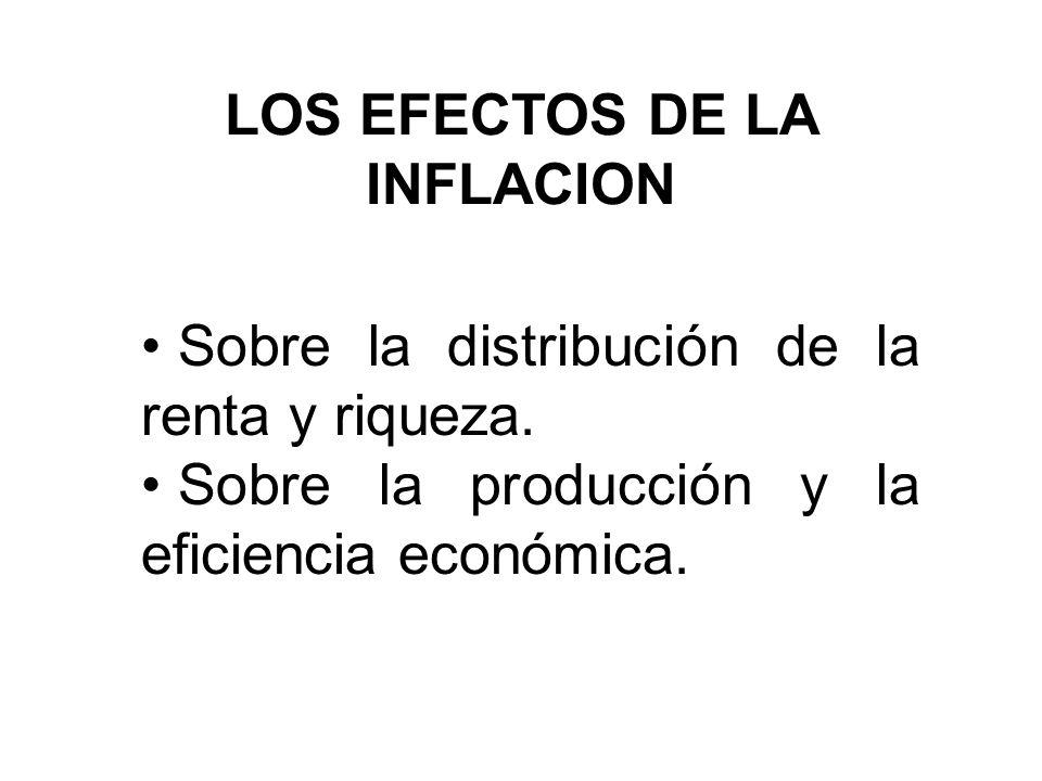 LOS EFECTOS DE LA INFLACION Sobre la distribución de la renta y riqueza. Sobre la producción y la eficiencia económica.