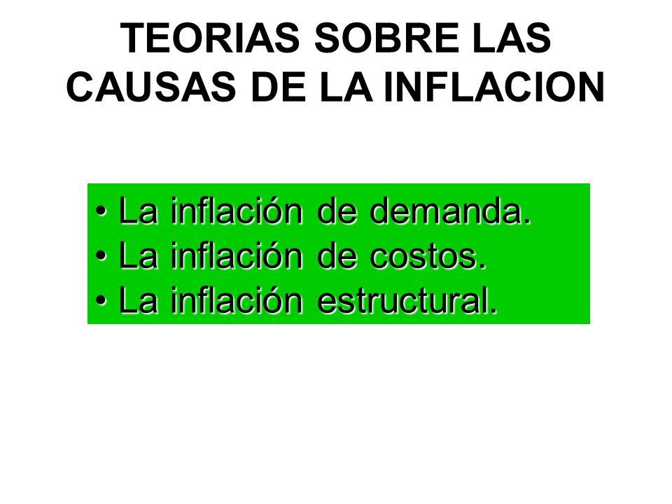 TEORIAS SOBRE LAS CAUSAS DE LA INFLACION La inflación de demanda. La inflación de demanda. La inflación de costos. La inflación de costos. La inflació