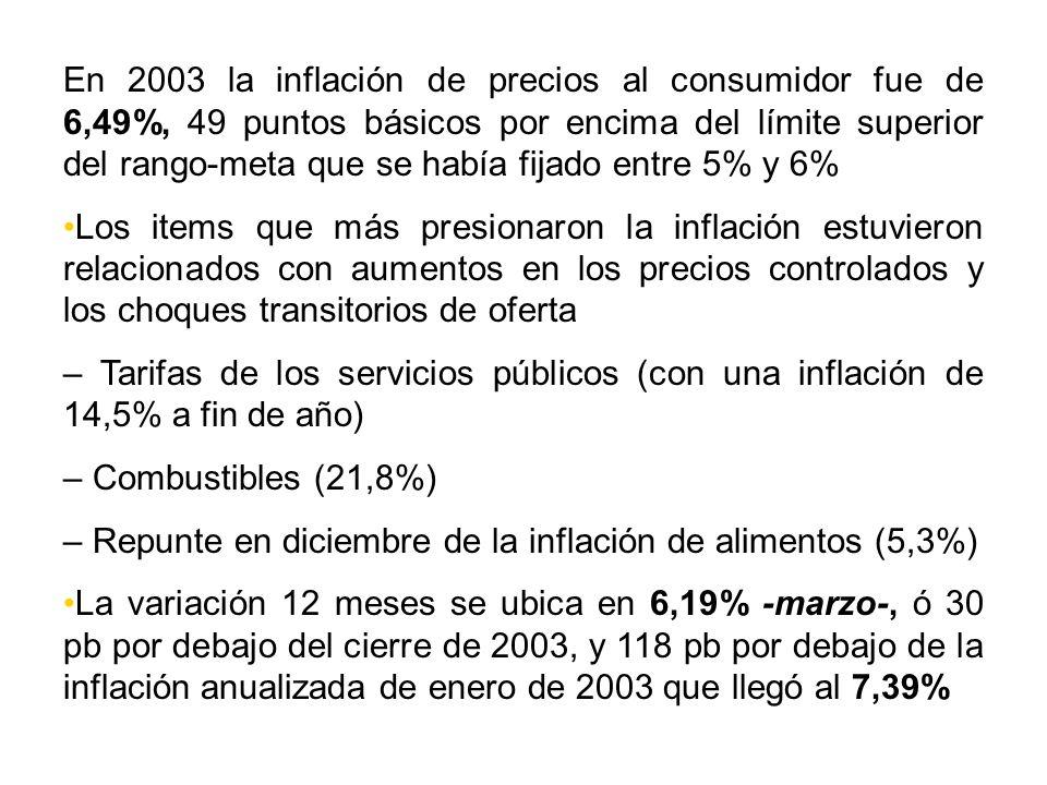 En 2003 la inflación de precios al consumidor fue de 6,49%, 49 puntos básicos por encima del límite superior del rango-meta que se había fijado entre