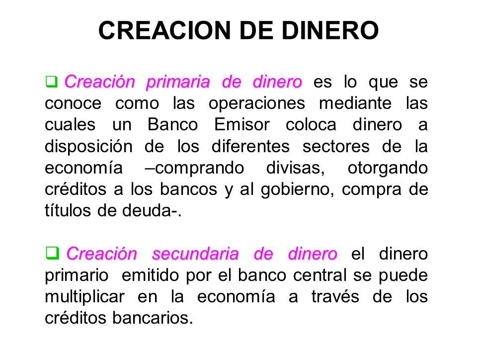 CREACION DE DINERO Creación primaria de dinero Creación primaria de dinero es lo que se conoce como las operaciones mediante las cuales un Banco Emiso