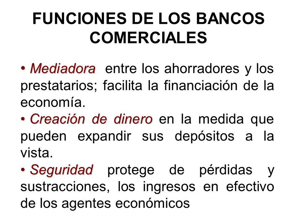 FUNCIONES DE LOS BANCOS COMERCIALES Mediadora Mediadora entre los ahorradores y los prestatarios; facilita la financiación de la economía. Creación de