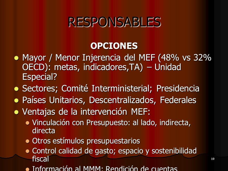 10 RESPONSABLES OPCIONES Mayor / Menor Injerencia del MEF (48% vs 32% OECD): metas, indicadores,TA) – Unidad Especial? Mayor / Menor Injerencia del ME