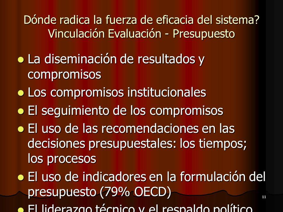 11 Dónde radica la fuerza de eficacia del sistema? Vinculación Evaluación - Presupuesto La diseminación de resultados y compromisos La diseminación de