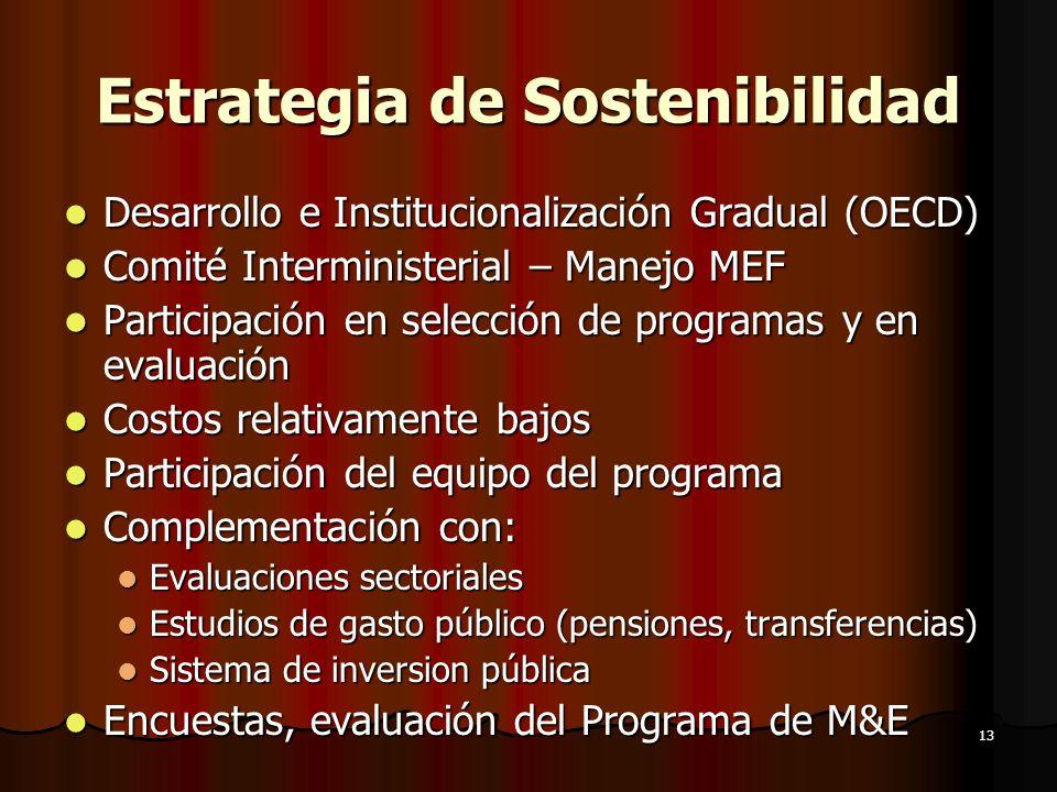 13 Estrategia de Sostenibilidad Desarrollo e Institucionalización Gradual (OECD) Desarrollo e Institucionalización Gradual (OECD) Comité Interminister