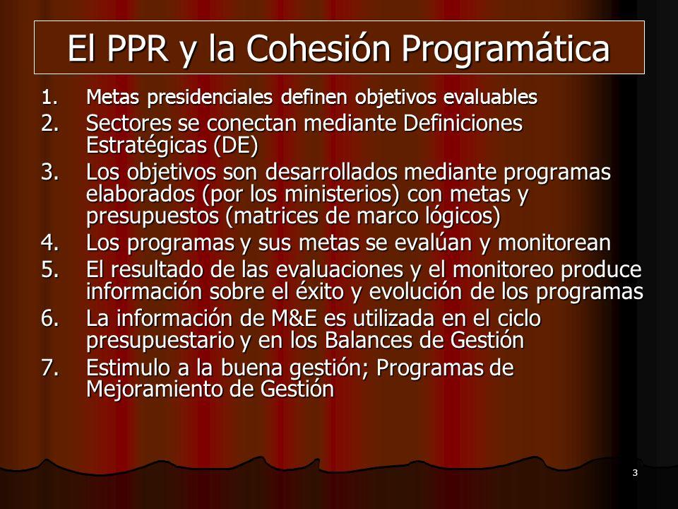 3 El PPR y la Cohesión Programática 1.Metas presidenciales definen objetivos evaluables 2.Sectores se conectan mediante Definiciones Estratégicas (DE)
