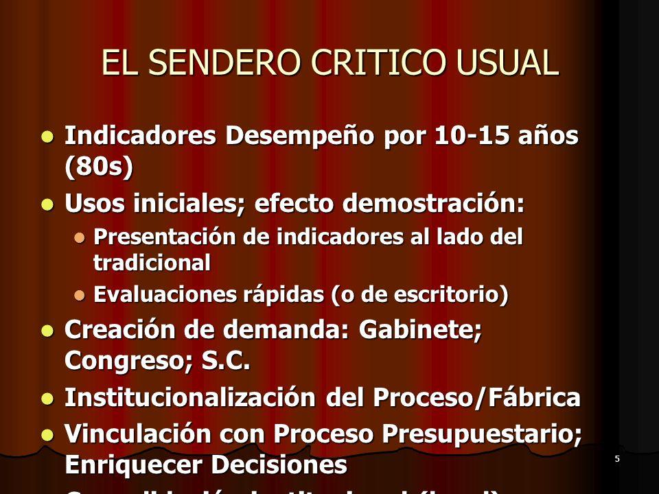 5 EL SENDERO CRITICO USUAL Indicadores Desempeño por 10-15 años (80s) Indicadores Desempeño por 10-15 años (80s) Usos iniciales; efecto demostración: