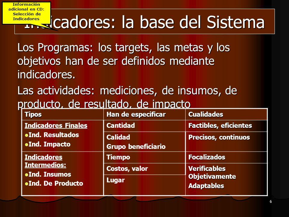 6 Indicadores: la base del Sistema Los Programas: los targets, las metas y los objetivos han de ser definidos mediante indicadores. Las actividades: m