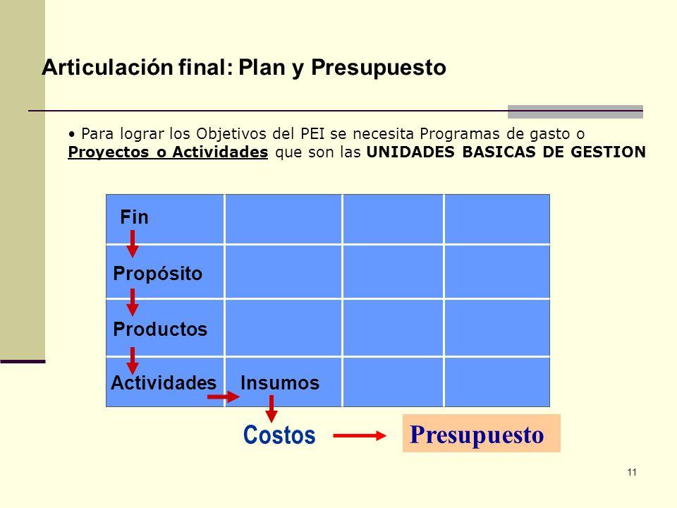 11 Para lograr los Objetivos del PEI se necesita Programas de gasto o Proyectos o Actividades que son las UNIDADES BASICAS DE GESTION Articulación fin